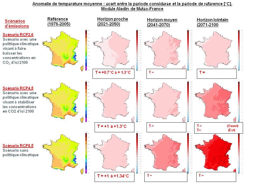 Anomalie de température moyenne : écart entre la période considérée et la période de référence [°C]. Modèle Aladin de Météo-France