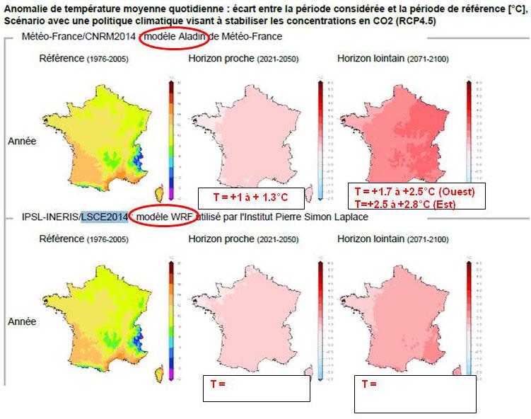 Comparaison des anomalies de température calculées par 2 modèles climatiques pour le scénario RCP 4.5