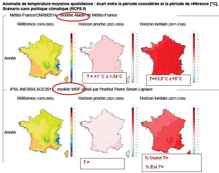 Comparaison des anomalies de température calculées par 2 modèles climatiques pour le scénario RCP 8.5