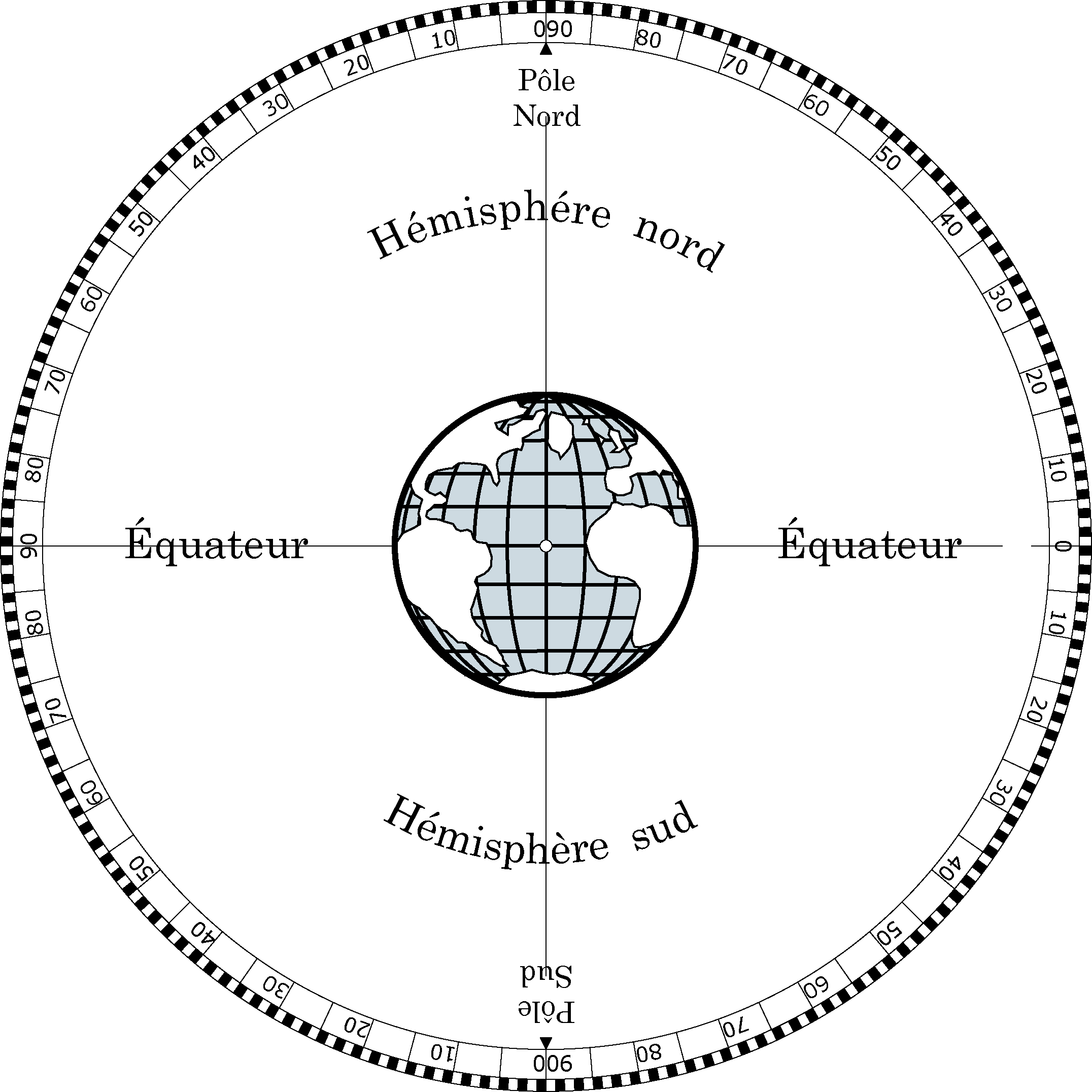 Patron de la volvelle «latitude, pôle, horizon» (Pièce 1/2)