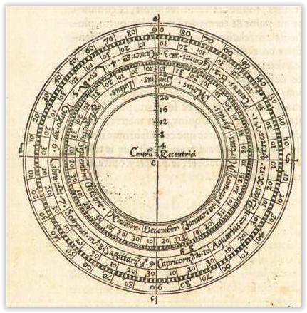 Traité de la composition et fabrique de l'astrolabe et de son usage