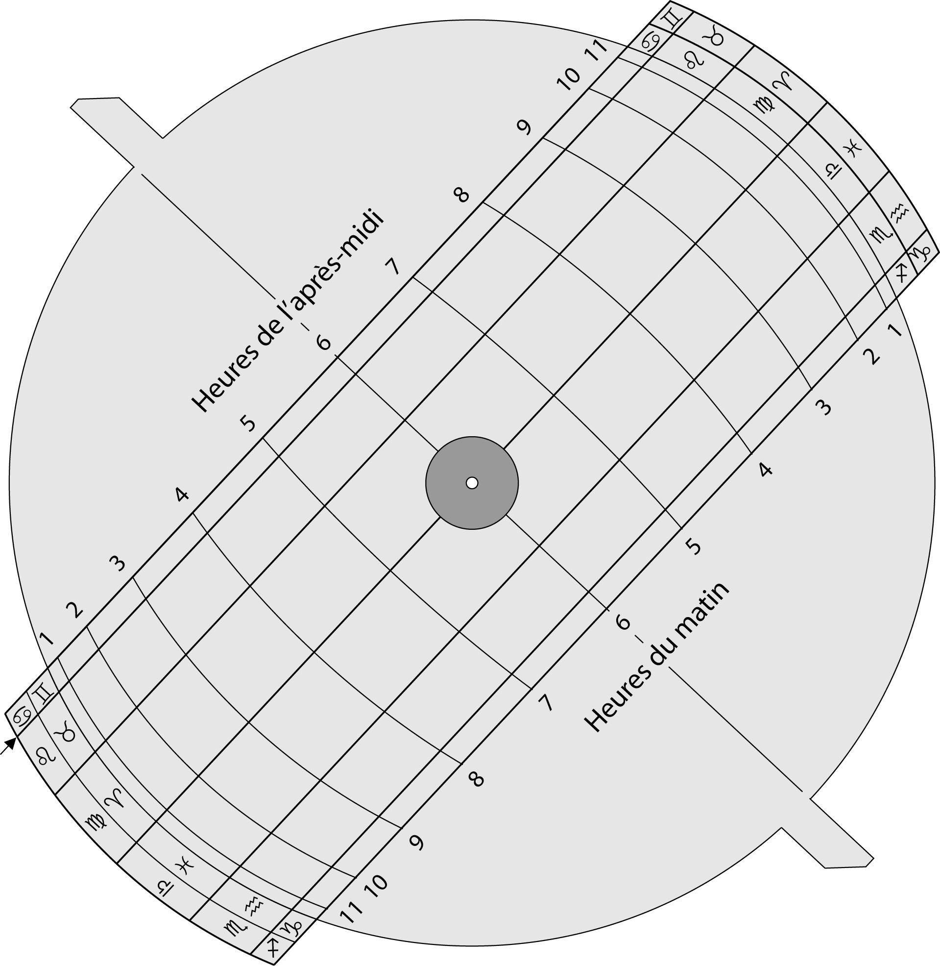 Patron de la volvelle «sphère plate universelle» (2/4)