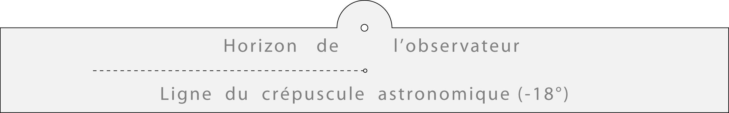 Patron de la volvelle «sphère plate universelle» (3/4)