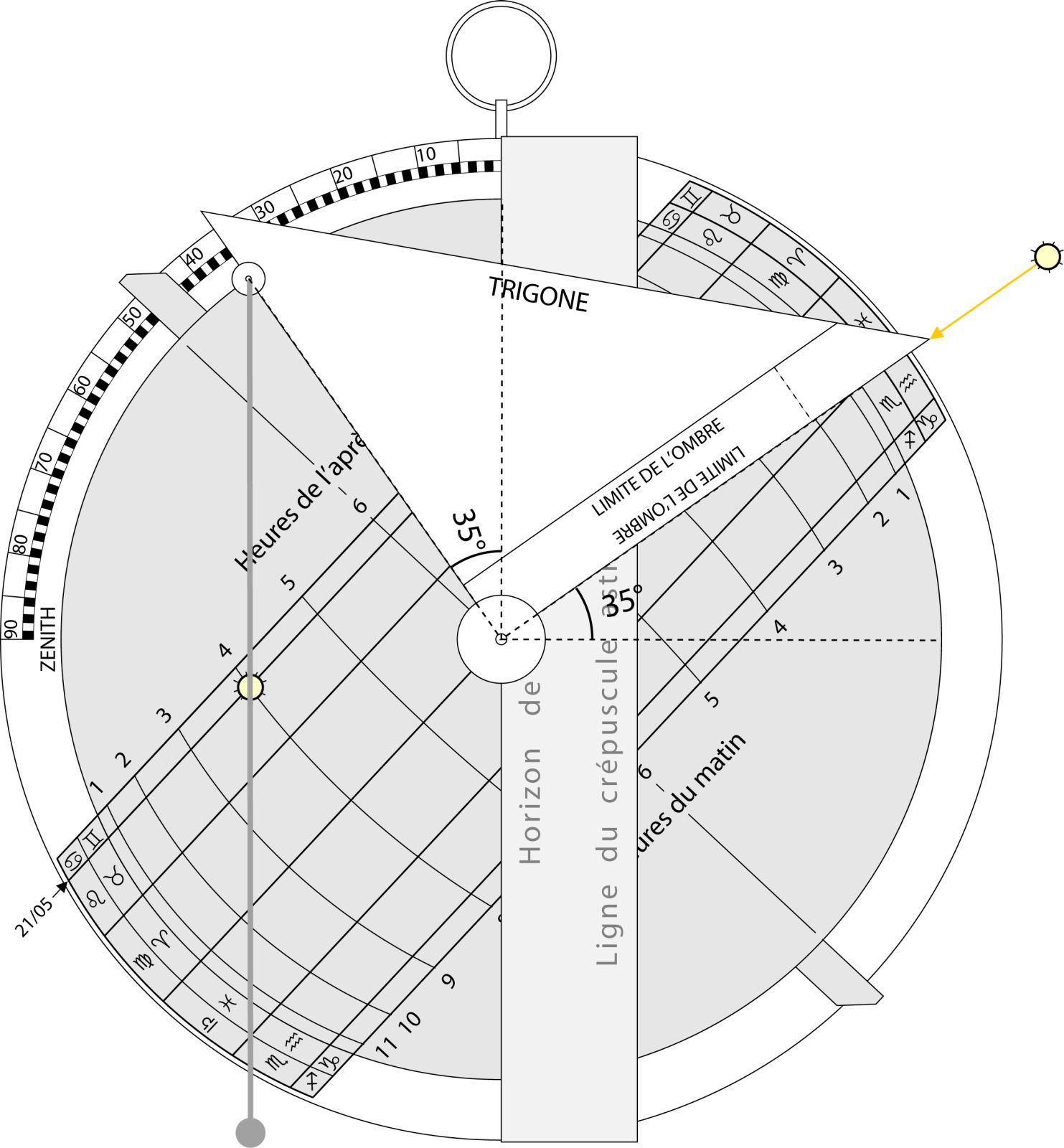 Sphère céleste - étape 6
