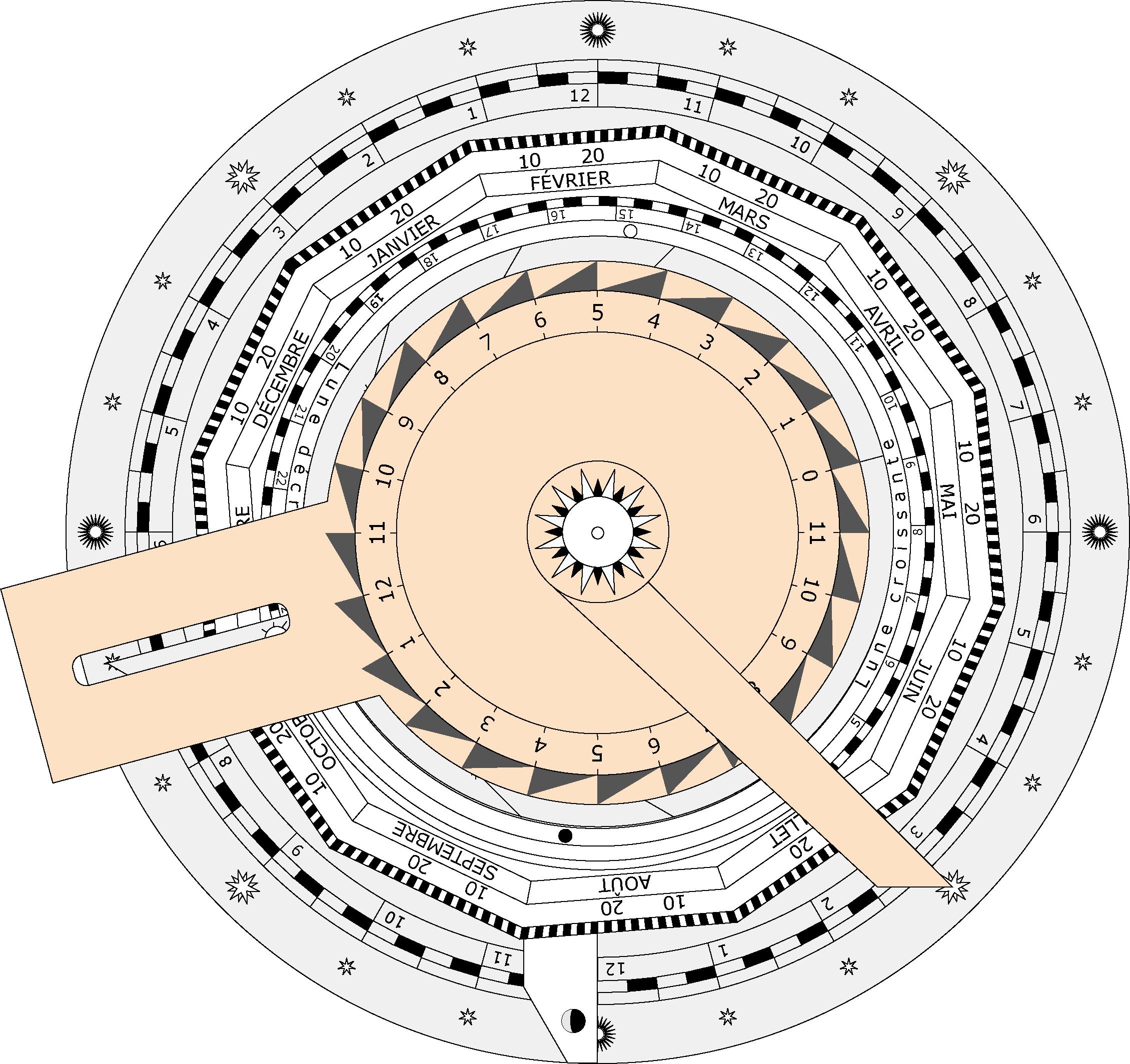 En positionnant correctement la roue des heures sur la volvelle «cadran nocturne»