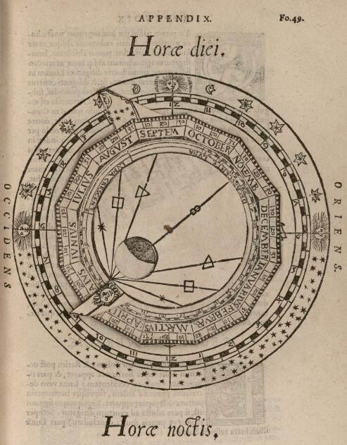 Volvelle «cadran nocturne», Fo. 49