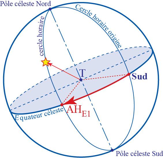 Angle horaire d'un astre