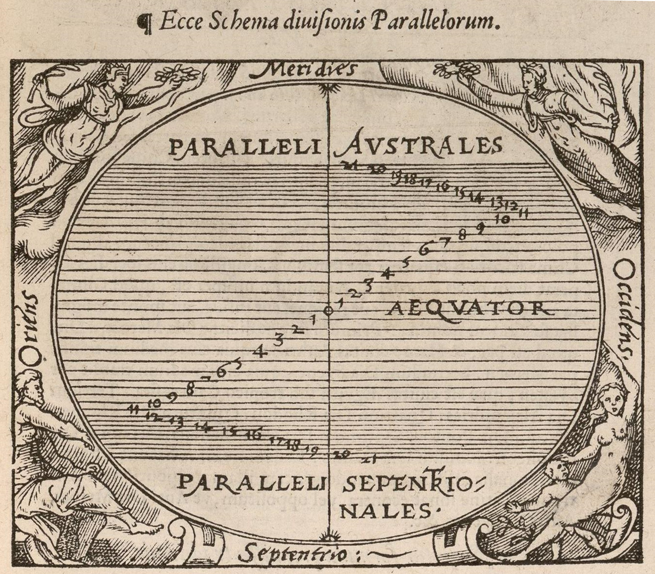 Division de la Terre selon 43 cercles parallèles à l'équateur, en fonction de la durée du jour le plus long, Fo. 6