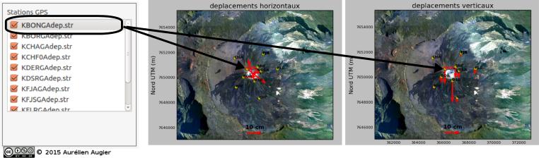 Affichage des données GPS (vecteurs pour toutes les stations)