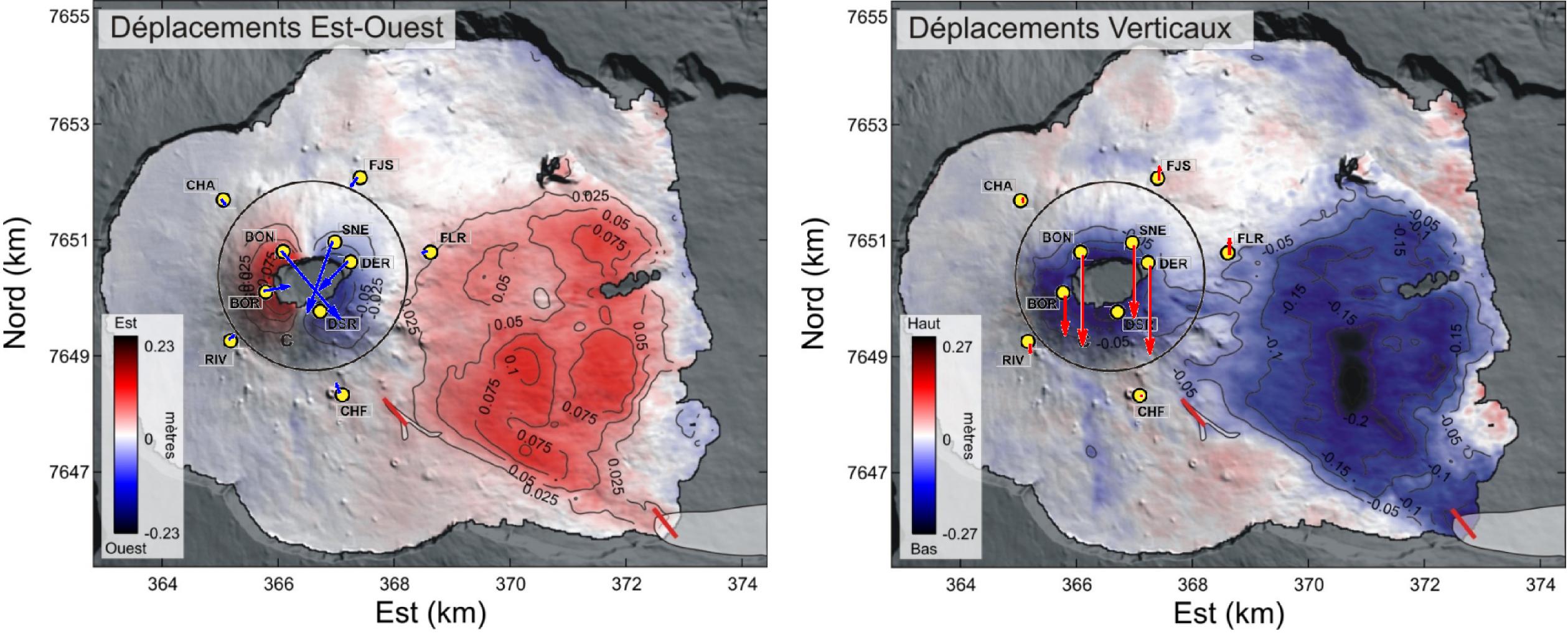 Déformation enregistrée par les stations GPS et interférométrie RADAR pour la période après la fin de l'éruption (du 1er mai 2007 au premier mai 2008)