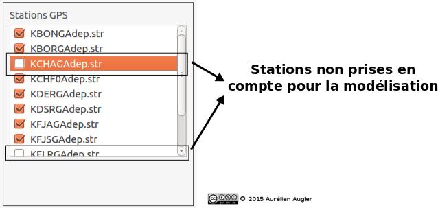 Sélection des stations pour la modélisation