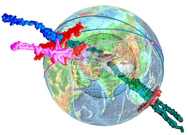 Détermination de l'épicentre avec 3 azimuts moyens des ondes P sur 10s (Séisme du Japon)