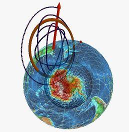 Ellipticité des ondes de Rayleigh (Ondes PO perpendiculaires à la surface et azimutales)