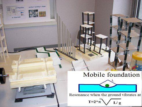 Fondations roulantes