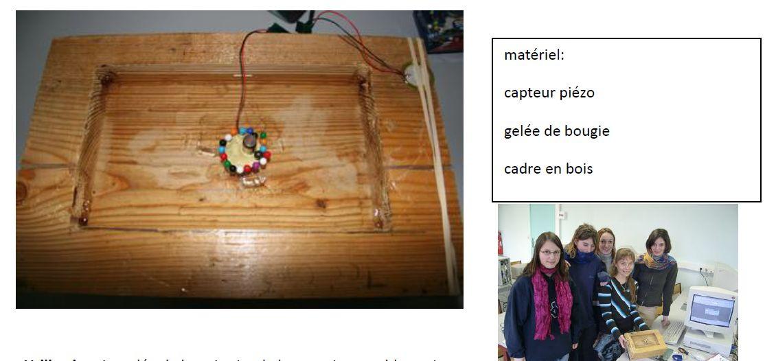 """La maquette """"Effet de site"""""""