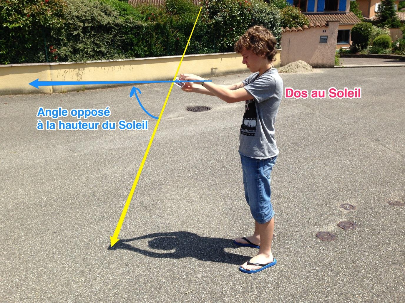 Position pour la mesure