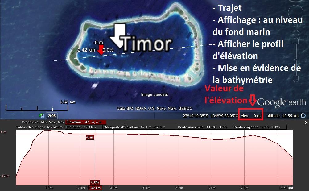 Exemple sur l'île Temoe (Atol rataché aux l'îles Gambier)